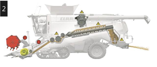 Claas arató-cséplőgépek automatikus anyagáram  szabályozása