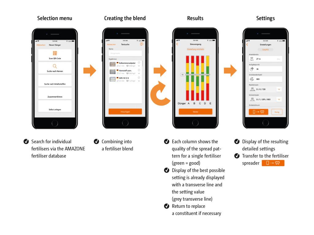 EasyMix – Használat az alkalmazásban