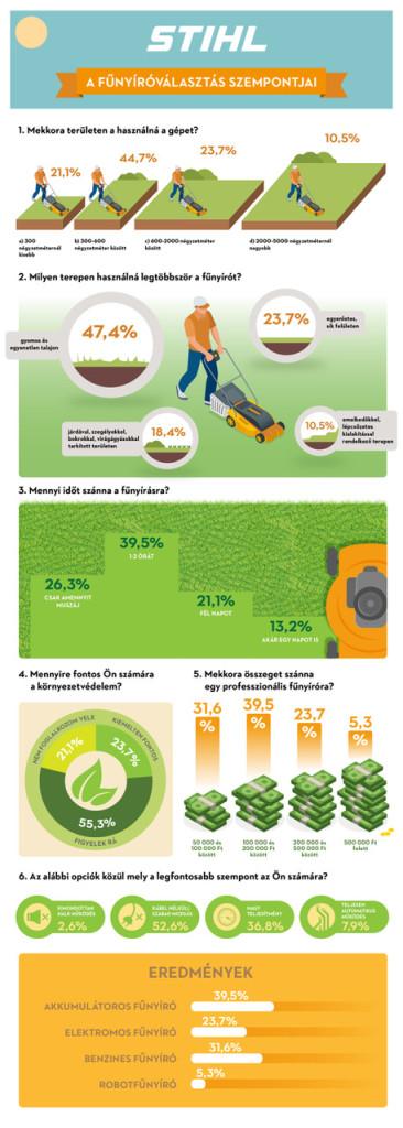 ST20_06_jun_PR_infografika