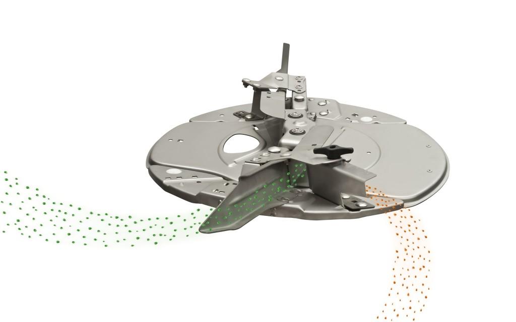 Az AutoTS működési elve: Két út a műtrágya számára. Normál szórás - hosszú lapátok. Határszórás - rövid lapátok